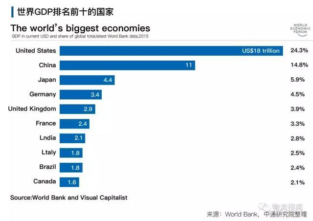 【重磅研报:从仰视到平视,逆袭的中国快递如何再上新台阶?】