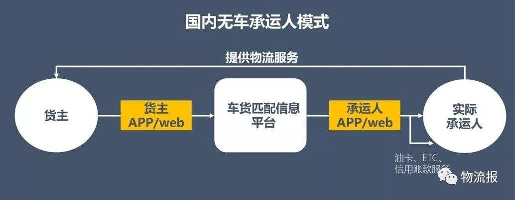"""无""""量身定制""""税务政策,中国的网络货运平台前途堪忧!"""
