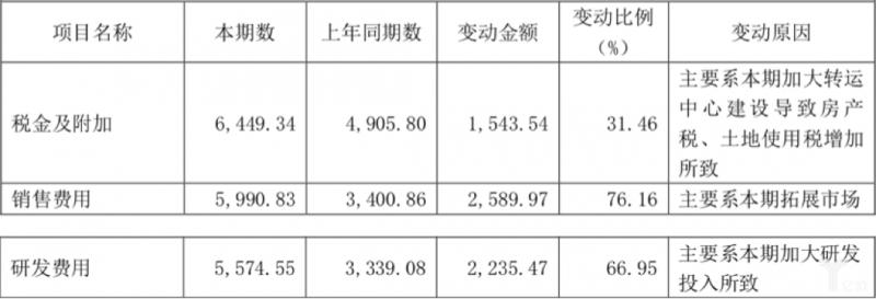 圆通速递发布2019年第三季度报告